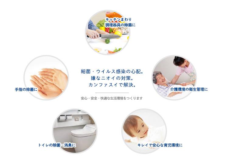 キッチンまわり調理器具の除菌に 介護環境の衛生管理に キレイで安心な育児環境に トイレの除菌・消臭に 手指の除菌に 細菌・ウィルス感染の心配。嫌なニオイの対策。カンファスイで解決。 安心・安全・快適な生活環境をつくります